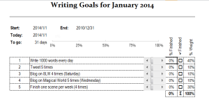 January 2014 writing goal table graphic