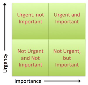 """From Stephen Covey's """"Seven Habits of Highly Effective People"""""""