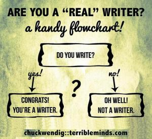 Writer_Flowchart