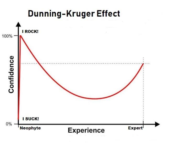 dunning-kruger--edited