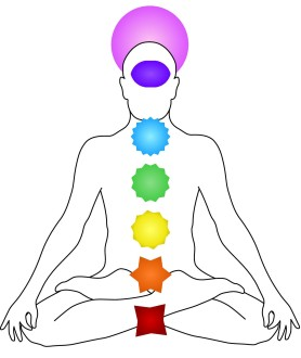 Chakras_map